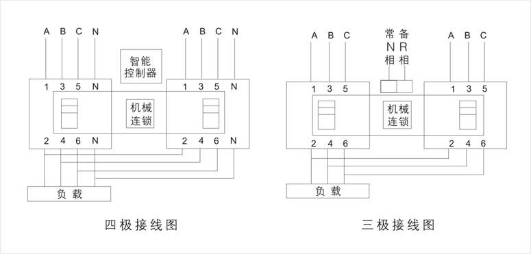 外接电源电闸指示消防电源线路图